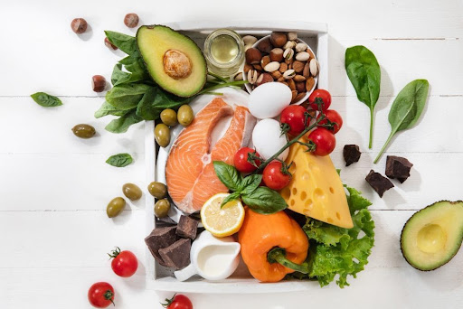 Best Diet Plans For Weight Loss